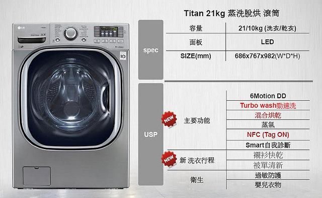 Titan功能